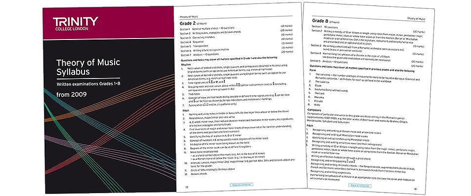 Theory of Music Syllabus (from 2009)
