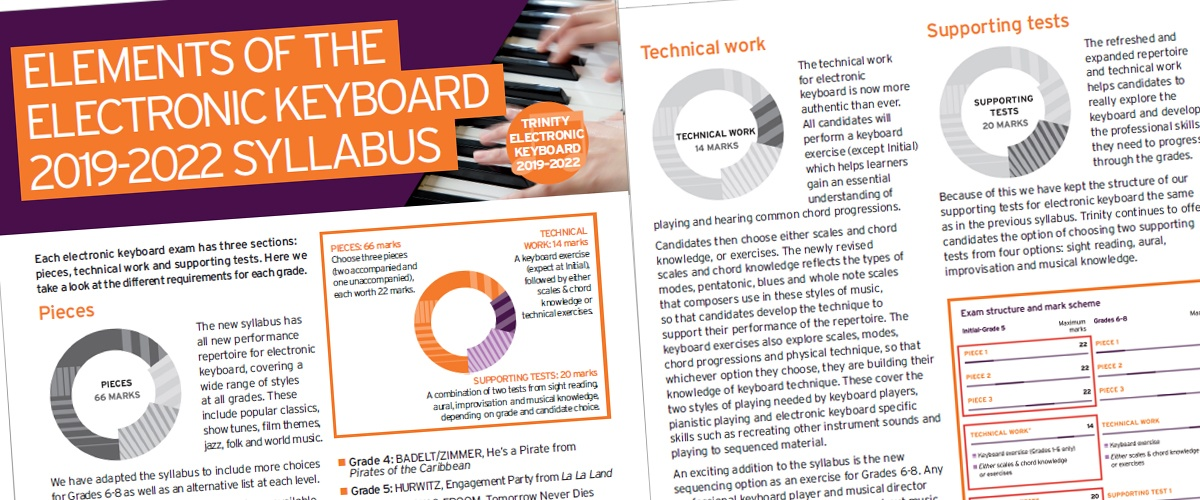 Elements of the Electronic Keyboard syllabus