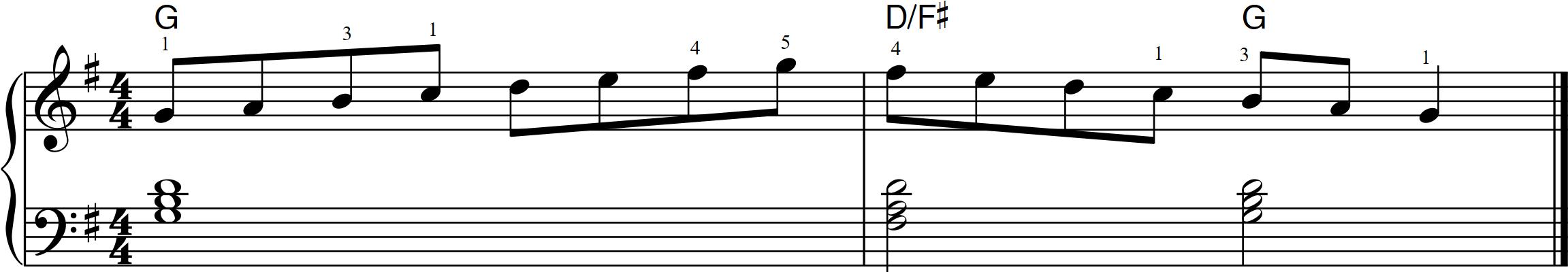 Fig 1 G1 Keyboard Exercise 2019 G major