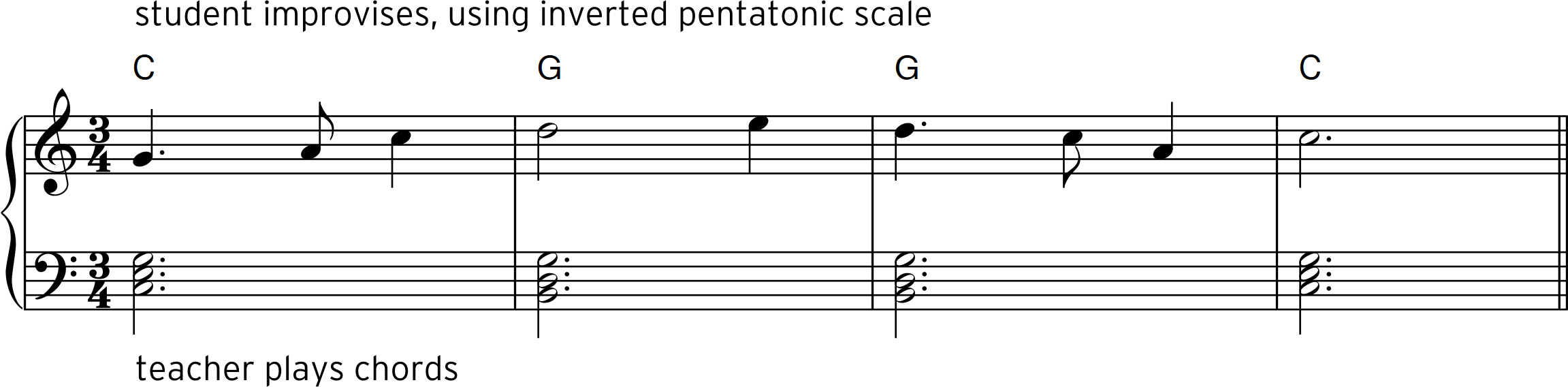 Fig 3 (4 bar sequence in 3-4)