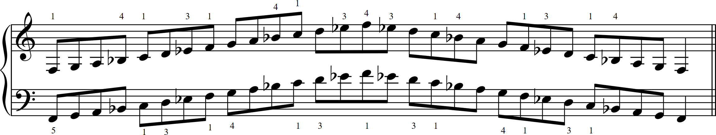 Grade 2 - Mixolydian scale on F