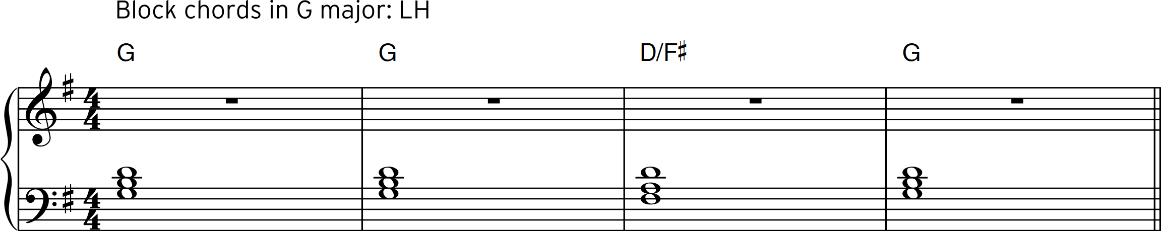 Fig 4 part 1 (4 bar sequence in G major LH) NEW