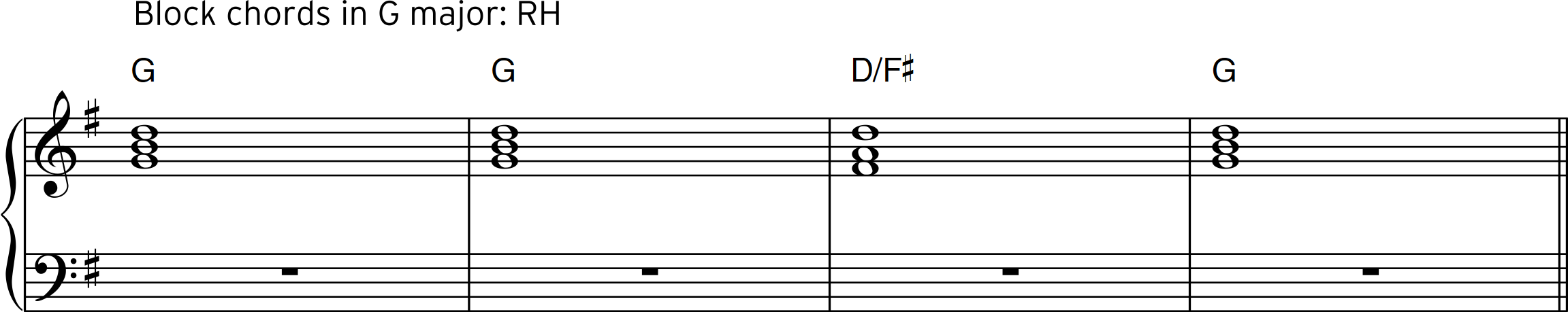 Fig 4 part 2 (4 bar sequence in G major RH) NEW
