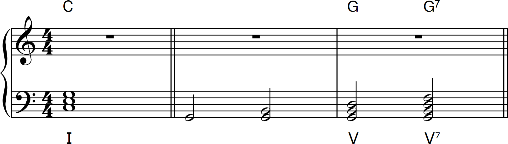 Keyboard Exercise Article 2 - Fig_11