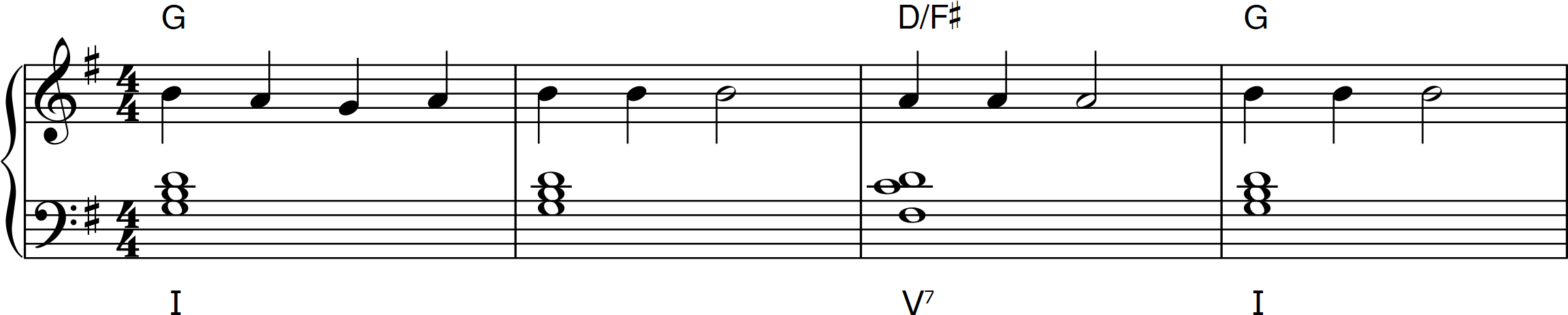 Keyboard Exercise Article 2 - Fig_13