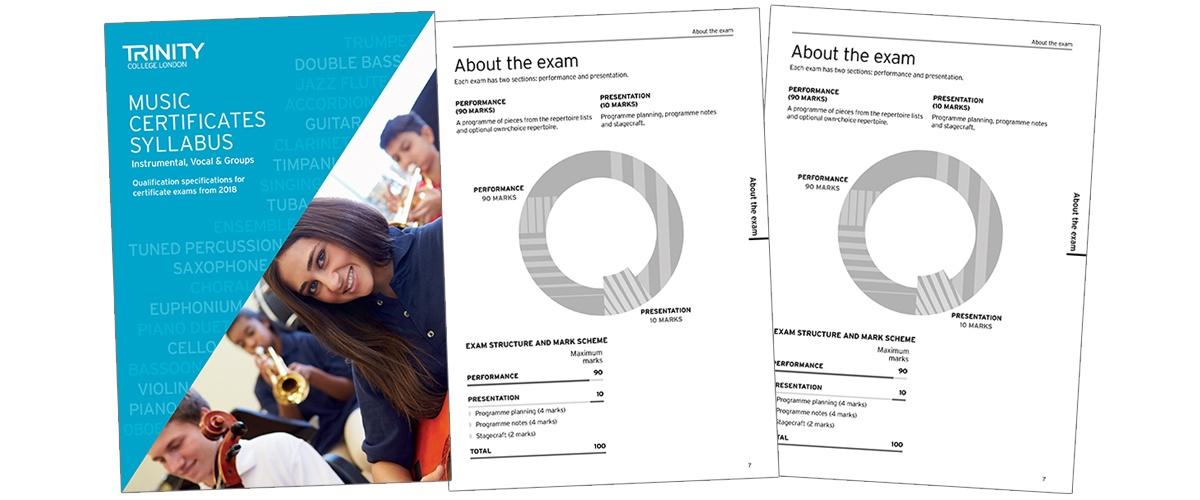 Music certificate syllabus 2